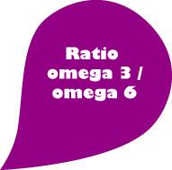 Picto goutte d'huile ratio omega 3 omega 6
